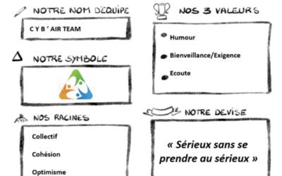 Donner vie à une identité collective d'équipe en s'appuyant sur des symboles : récit d'un décollage en équipe réussi !